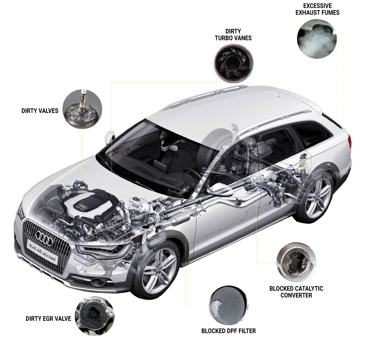 carbon cleaning map of car